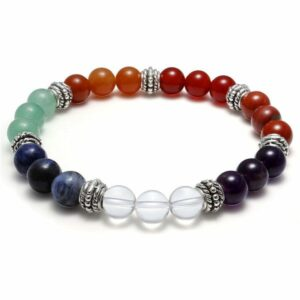 bracelet 7 chakras premium
