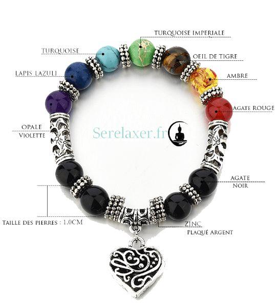 bracelet de vitalité 7 chakras