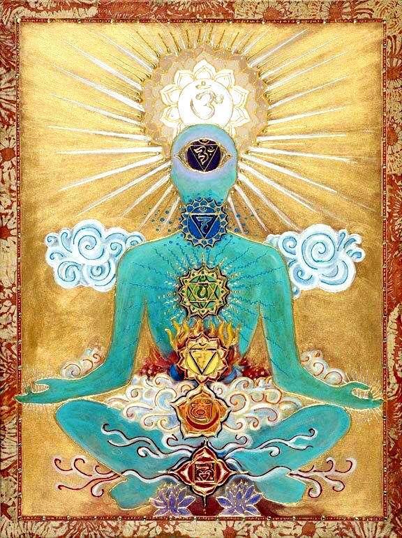 photo des chakras en ayurveda et yoga