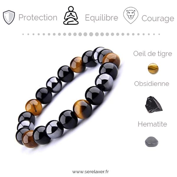 bracelet triple protection