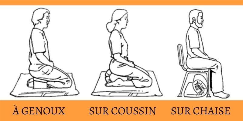 autre posture de méditation