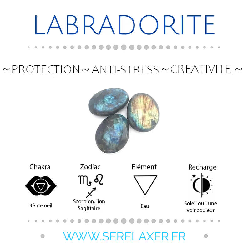 Protection labradorite